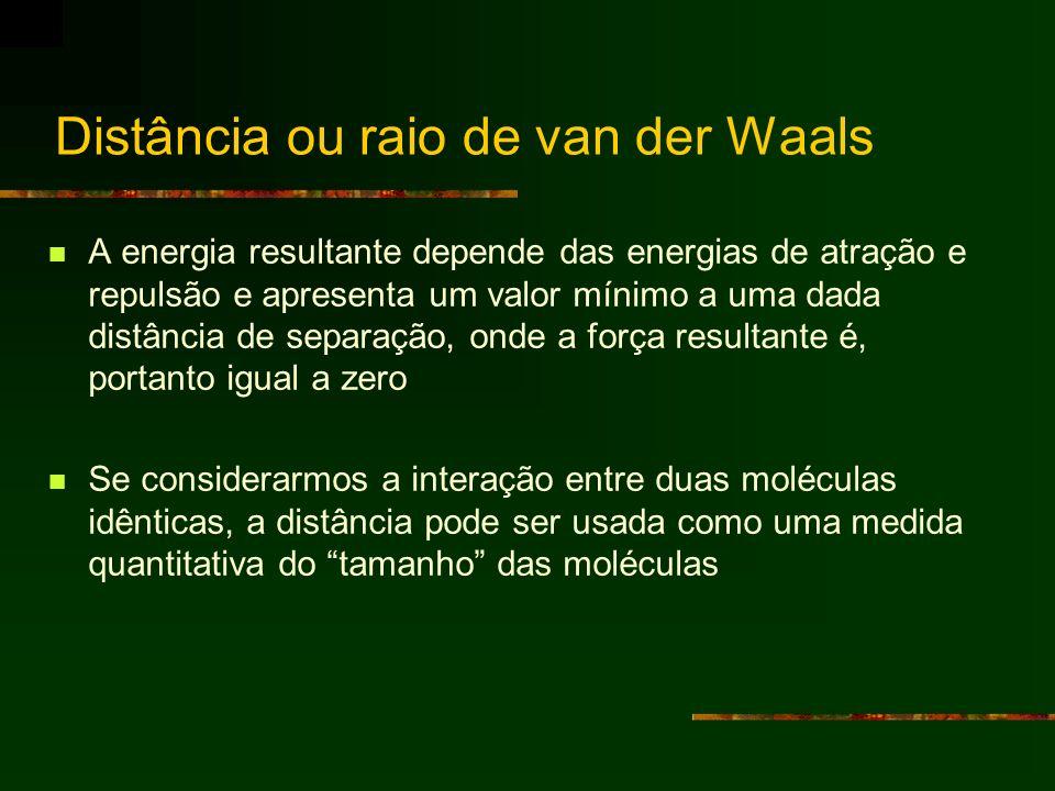Distância ou raio de van der Waals