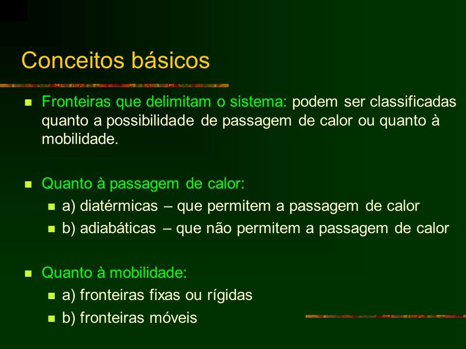 Conceitos básicos Fronteiras que delimitam o sistema: podem ser classificadas quanto a possibilidade de passagem de calor ou quanto à mobilidade.
