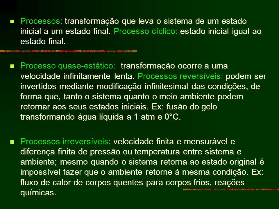 Processos: transformação que leva o sistema de um estado inicial a um estado final. Processo cíclico: estado inicial igual ao estado final.