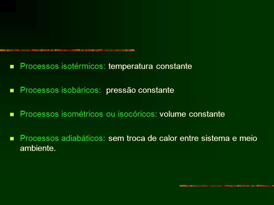 Processos isotérmicos: temperatura constante