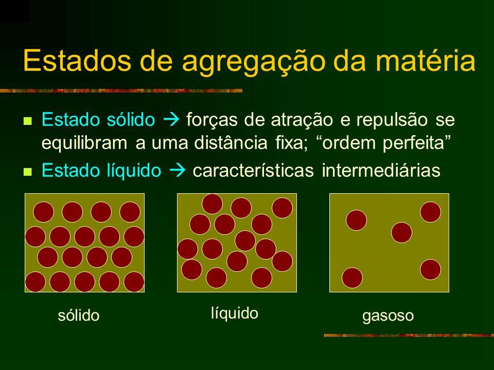 Estados de agregação da matéria