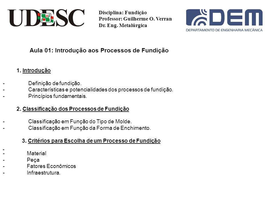 Aula 01: Introdução aos Processos de Fundição