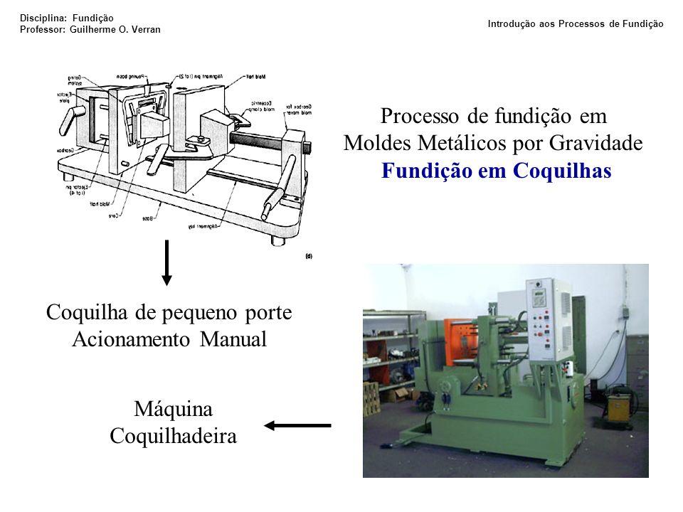 Introdução aos Processos de Fundição