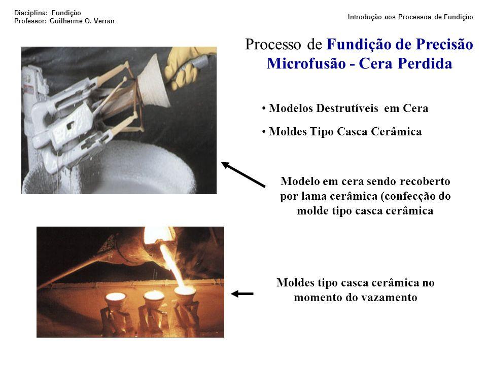 Processo de Fundição de Precisão Microfusão - Cera Perdida