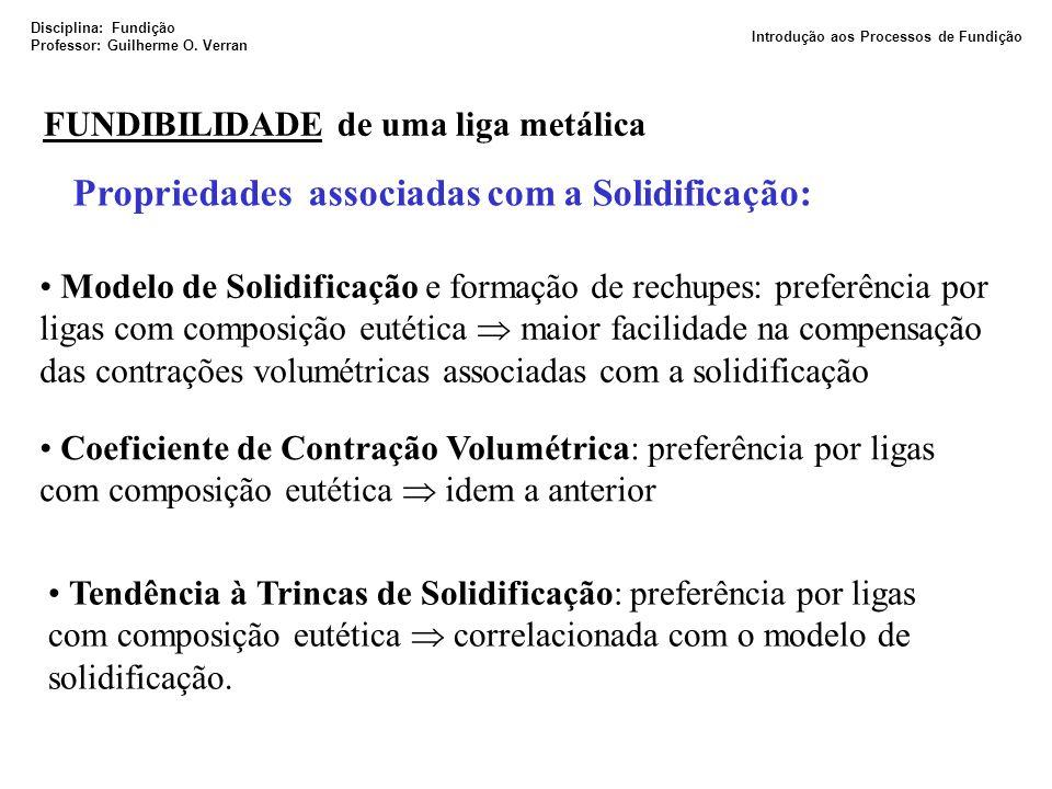 Propriedades associadas com a Solidificação: