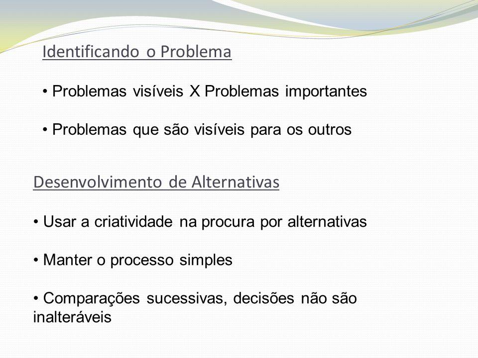 Identificando o Problema