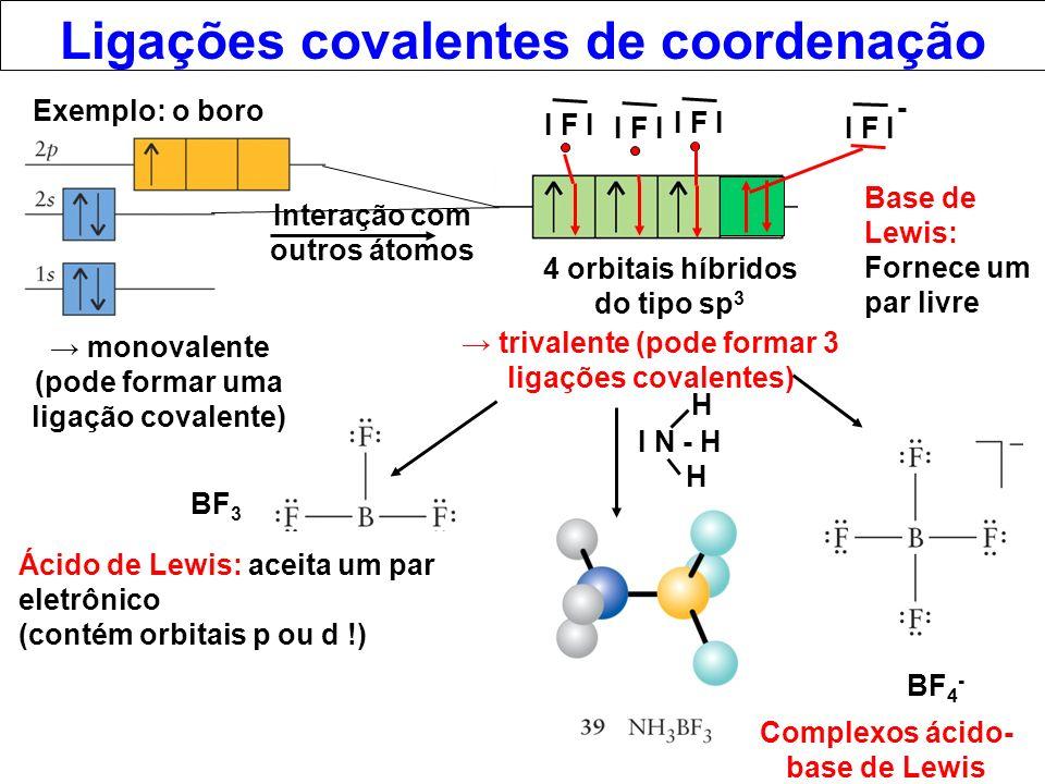 Ligações covalentes de coordenação