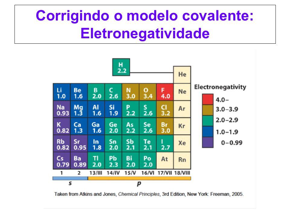 Corrigindo o modelo covalente: Eletronegatividade
