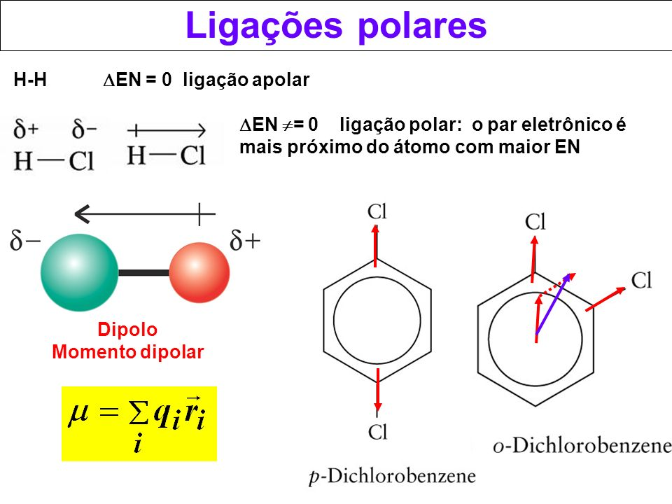 Ligações polares H-H DEN = 0 ligação apolar