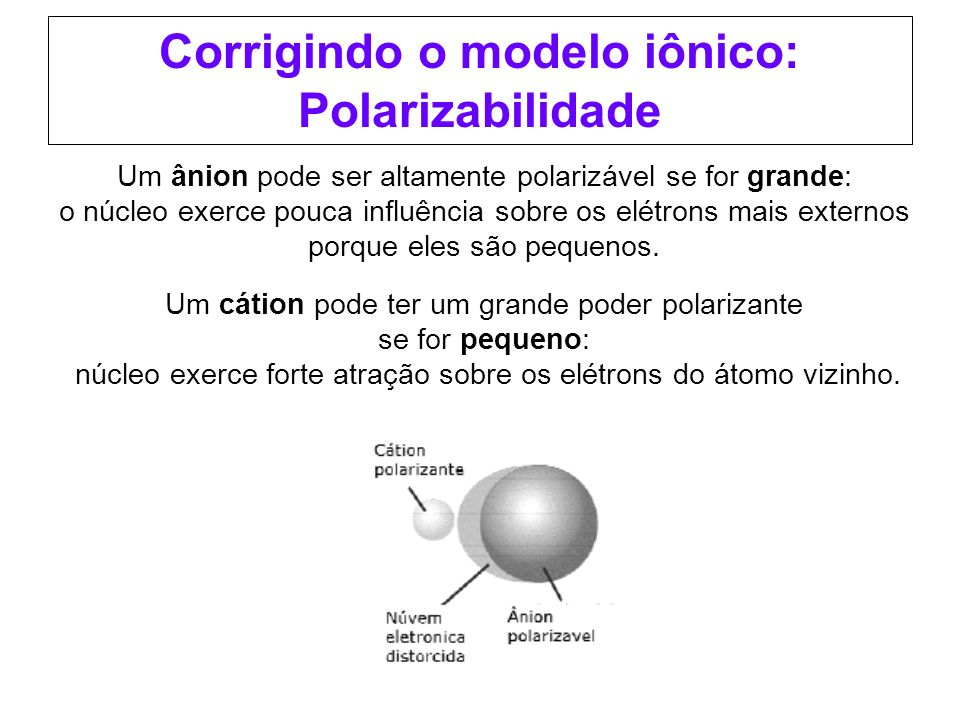Corrigindo o modelo iônico: Polarizabilidade