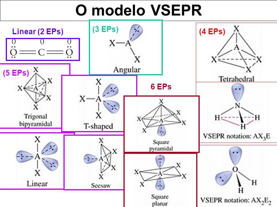O modelo VSEPR (3 EPs) Linear (2 EPs) (4 EPs) (5 EPs) 6 EPs.