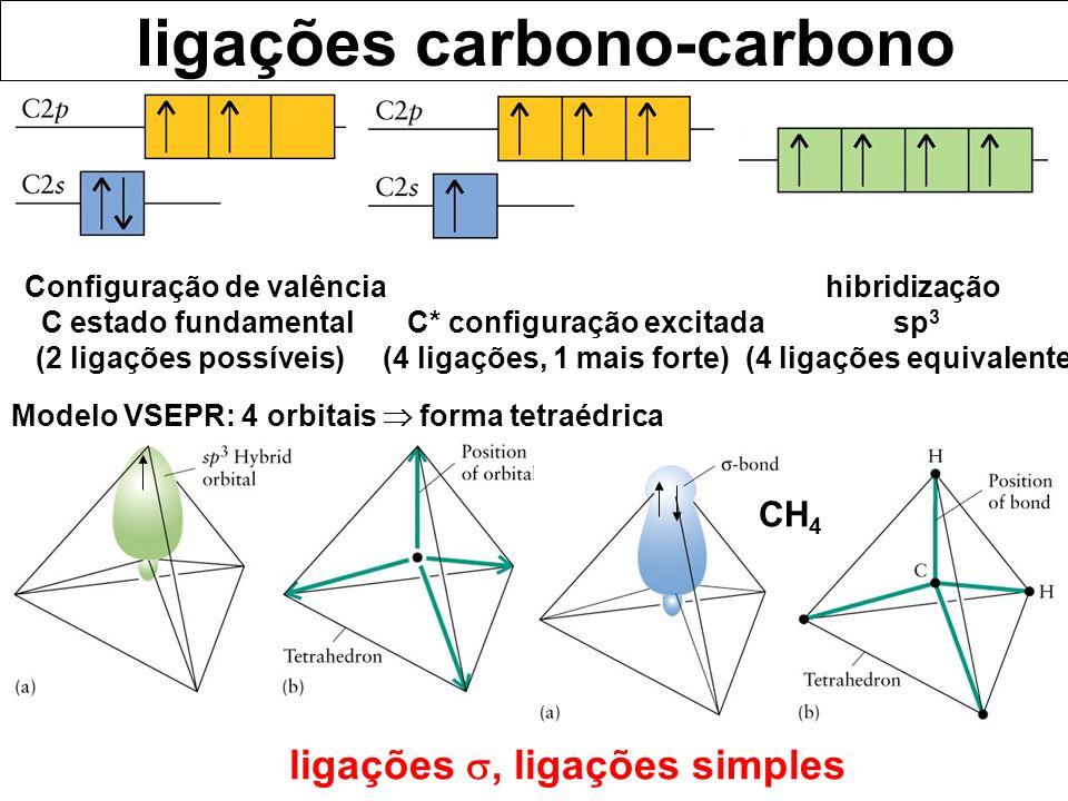 ligações carbono-carbono