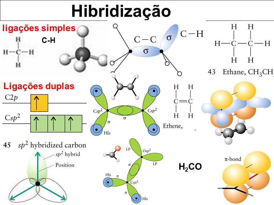 Hibridização ligações simples C-H Ligações duplas H2CO