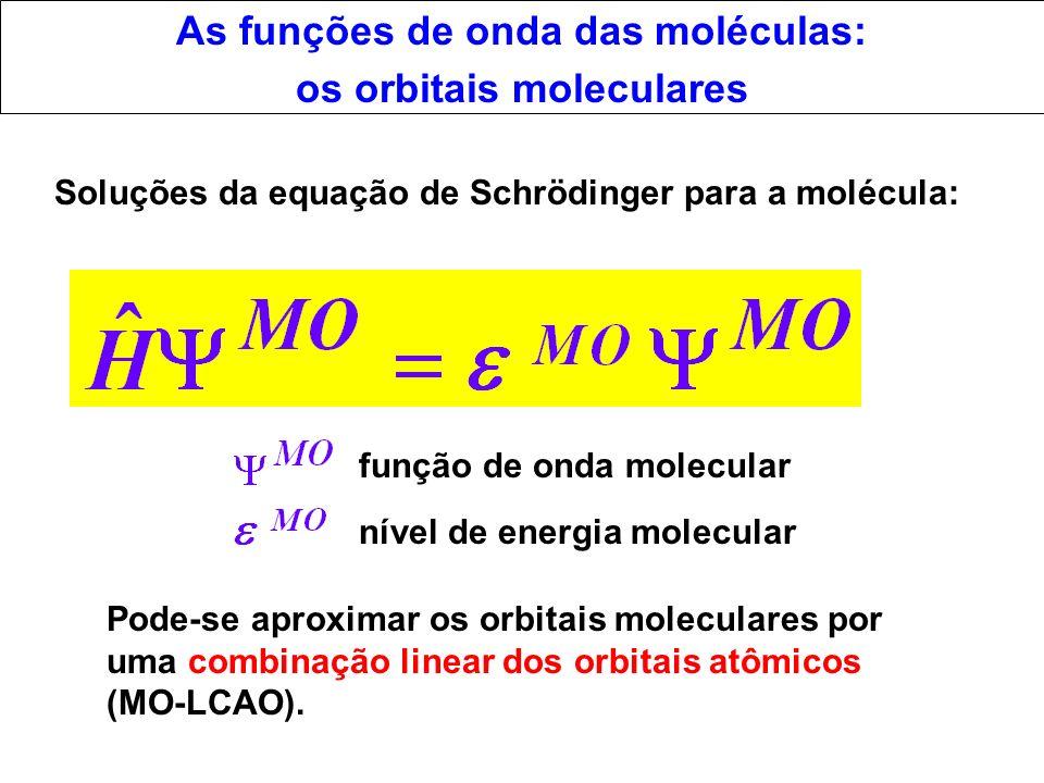 As funções de onda das moléculas: os orbitais moleculares