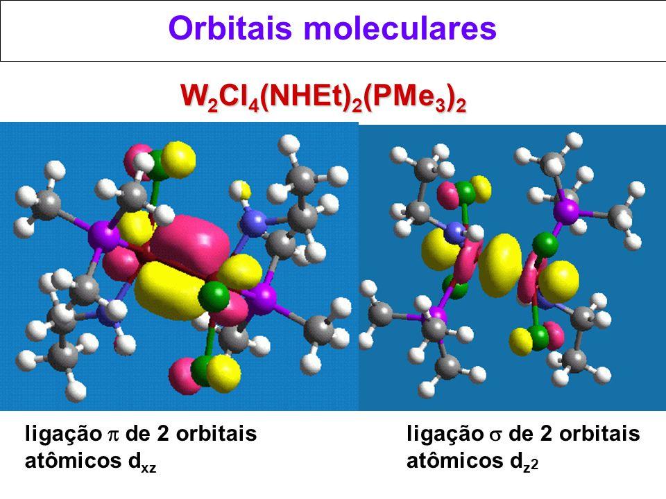 Orbitais moleculares W2Cl4(NHEt)2(PMe3)2