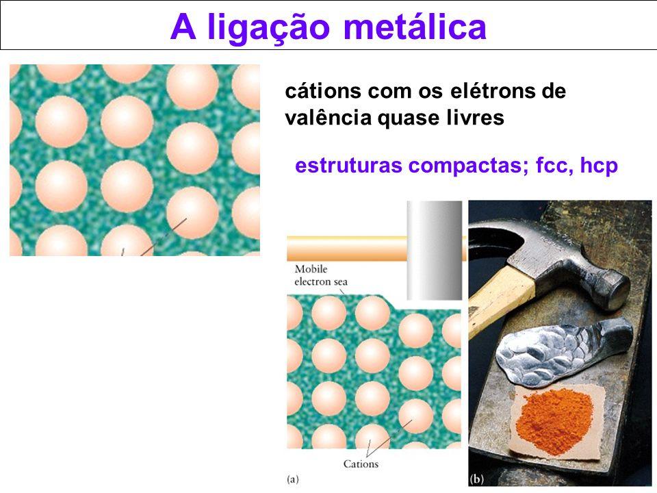 estruturas compactas; fcc, hcp