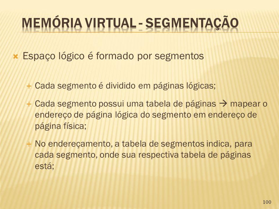 Memória Virtual - Segmentação