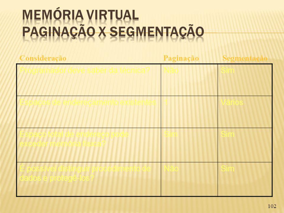 Memória Virtual Paginação x Segmentação