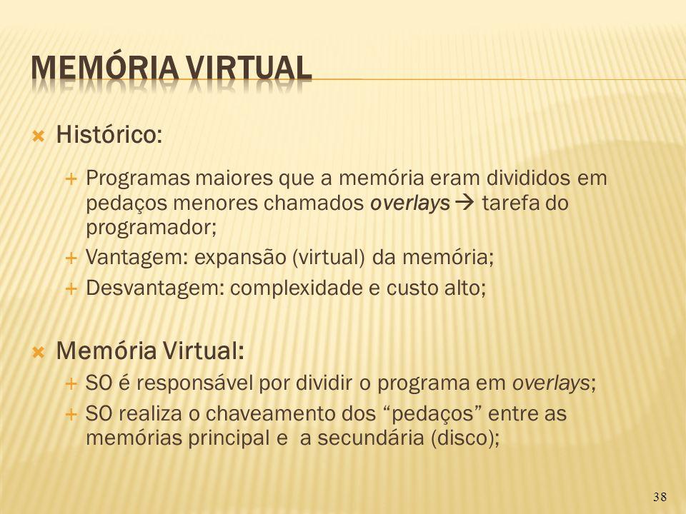 Memória Virtual Histórico: Memória Virtual: