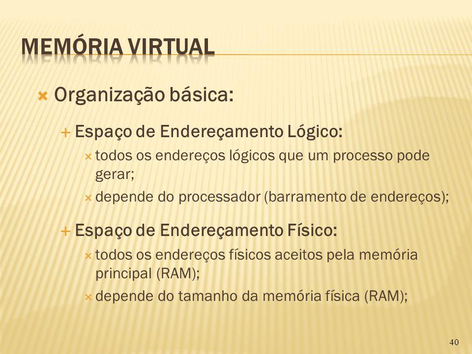 Memória Virtual Organização básica: Espaço de Endereçamento Lógico: