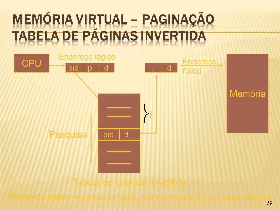Memória Virtual – Paginação Tabela de Páginas Invertida