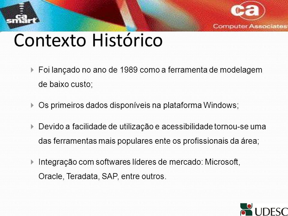 Contexto Histórico Foi lançado no ano de 1989 como a ferramenta de modelagem de baixo custo; Os primeiros dados disponíveis na plataforma Windows;