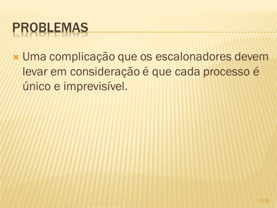 Problemas Uma complicação que os escalonadores devem levar em consideração é que cada processo é único e imprevisível.