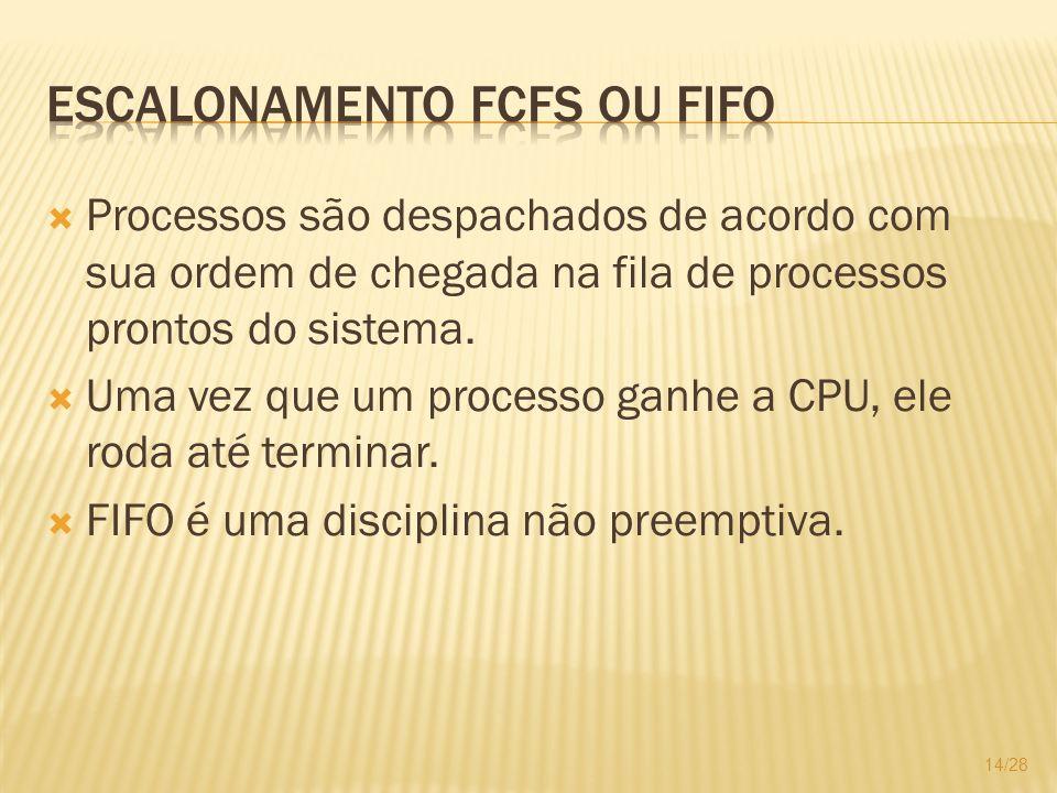 Escalonamento FCFS ou FIFO