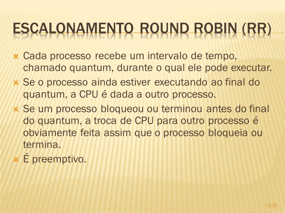 Escalonamento Round Robin (RR)
