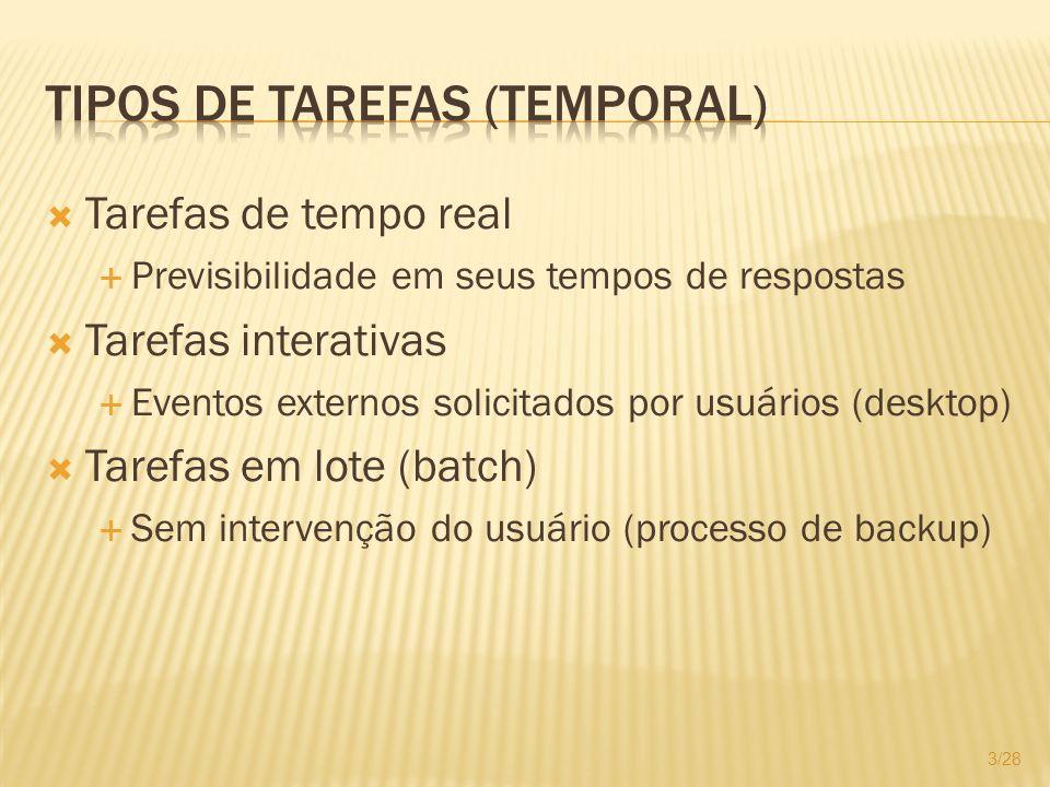 Tipos de Tarefas (temporal)