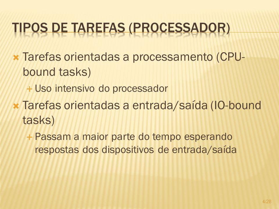 Tipos de Tarefas (processador)