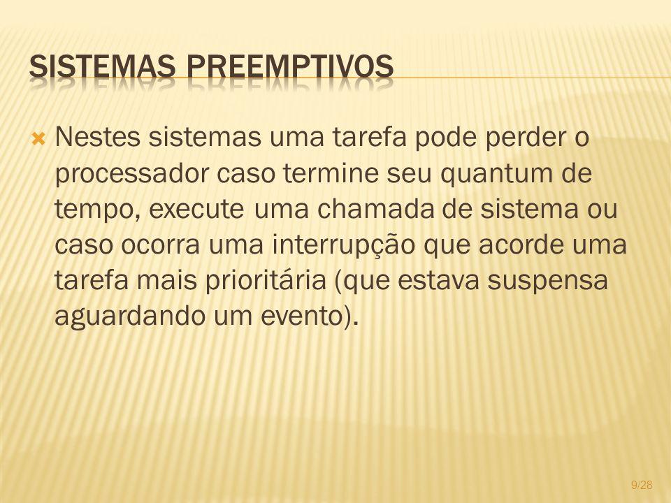 Sistemas preemptivos