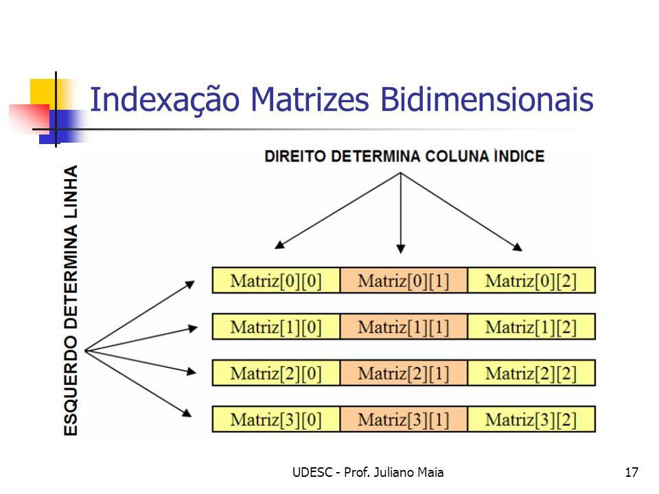 Indexação Matrizes Bidimensionais