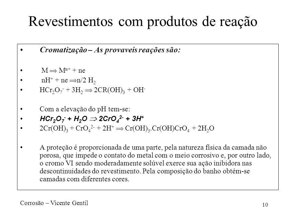 Revestimentos com produtos de reação