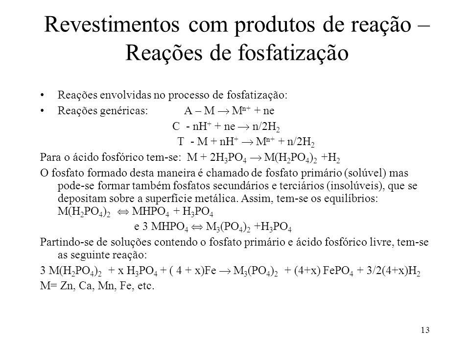 Revestimentos com produtos de reação – Reações de fosfatização
