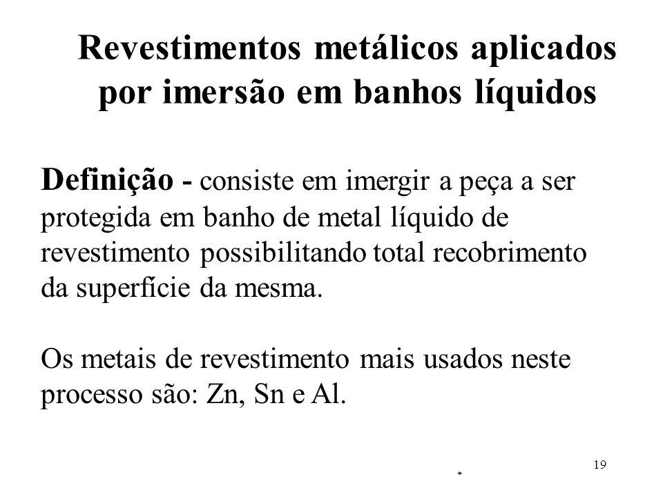 Revestimentos metálicos aplicados por imersão em banhos líquidos