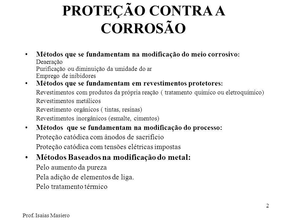 PROTEÇÃO CONTRA A CORROSÃO