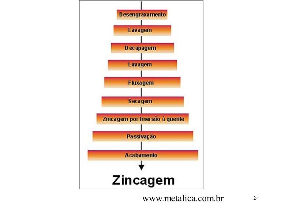 www.metalica.com.br