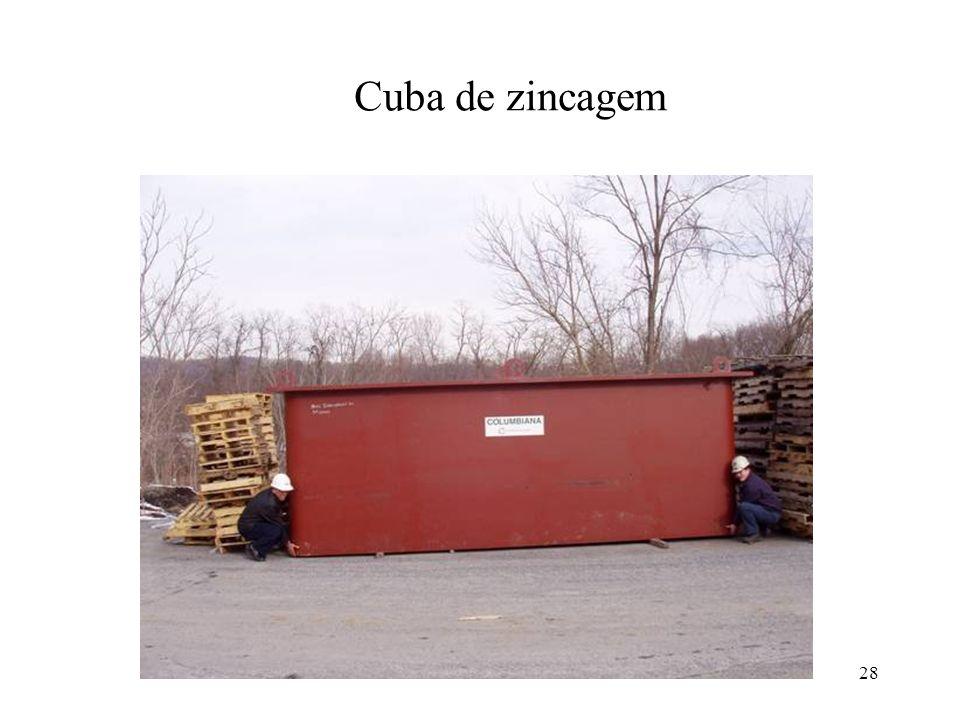 Cuba de zincagem