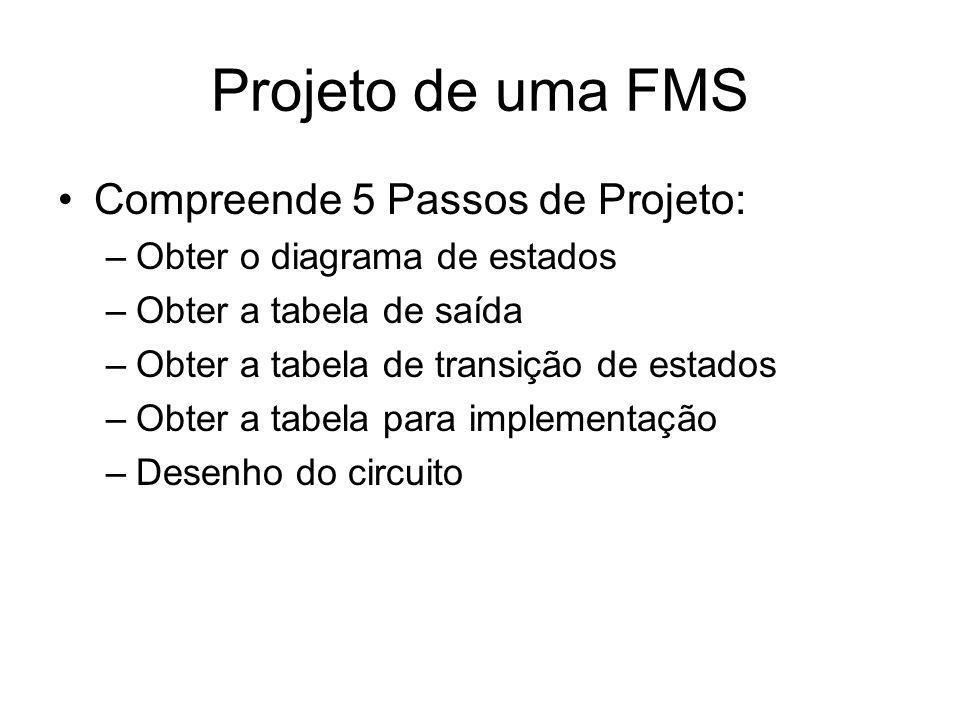 Projeto de uma FMS Compreende 5 Passos de Projeto: