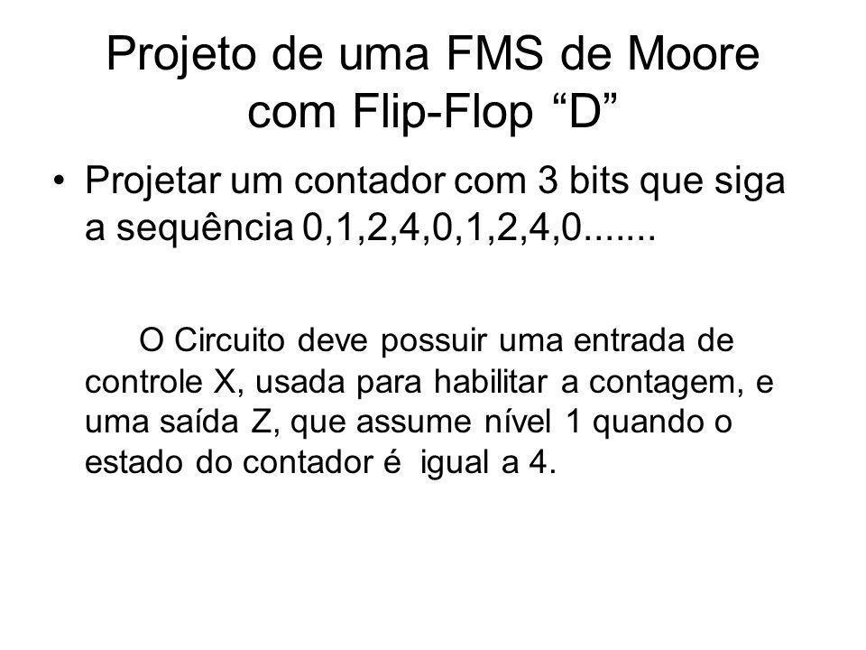 Projeto de uma FMS de Moore com Flip-Flop D