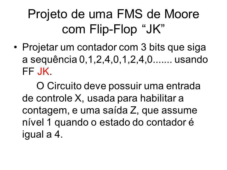 Projeto de uma FMS de Moore com Flip-Flop JK