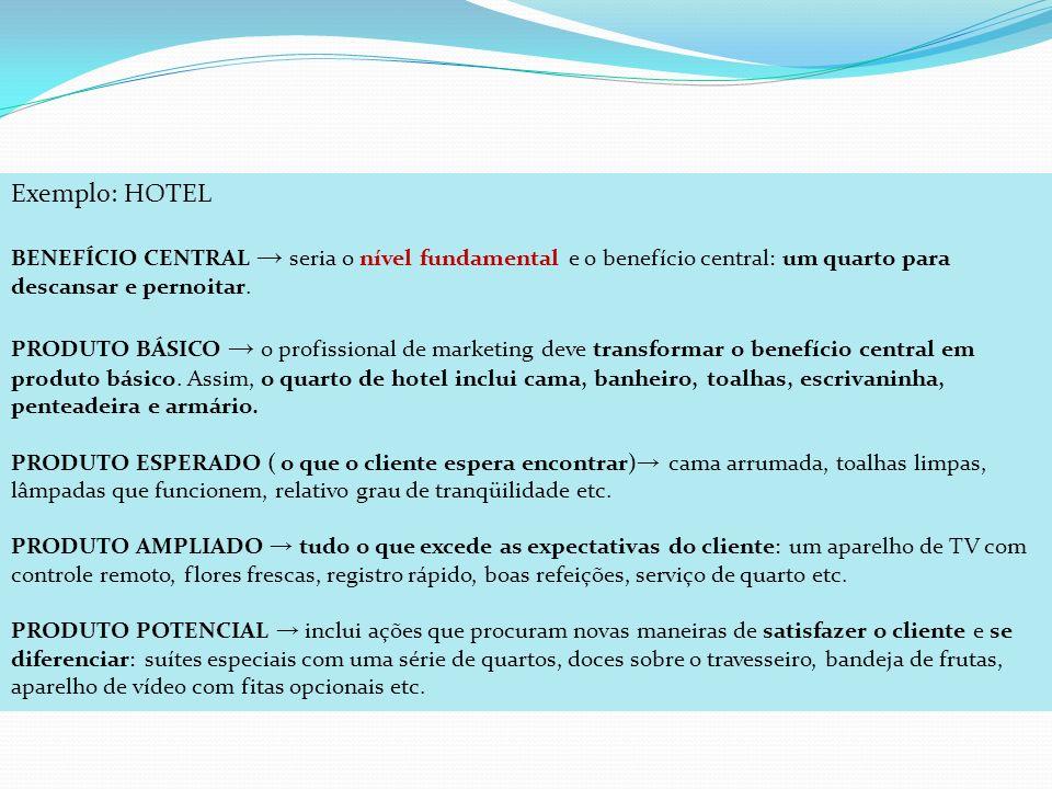 Exemplo: HOTEL BENEFÍCIO CENTRAL → seria o nível fundamental e o benefício central: um quarto para descansar e pernoitar.