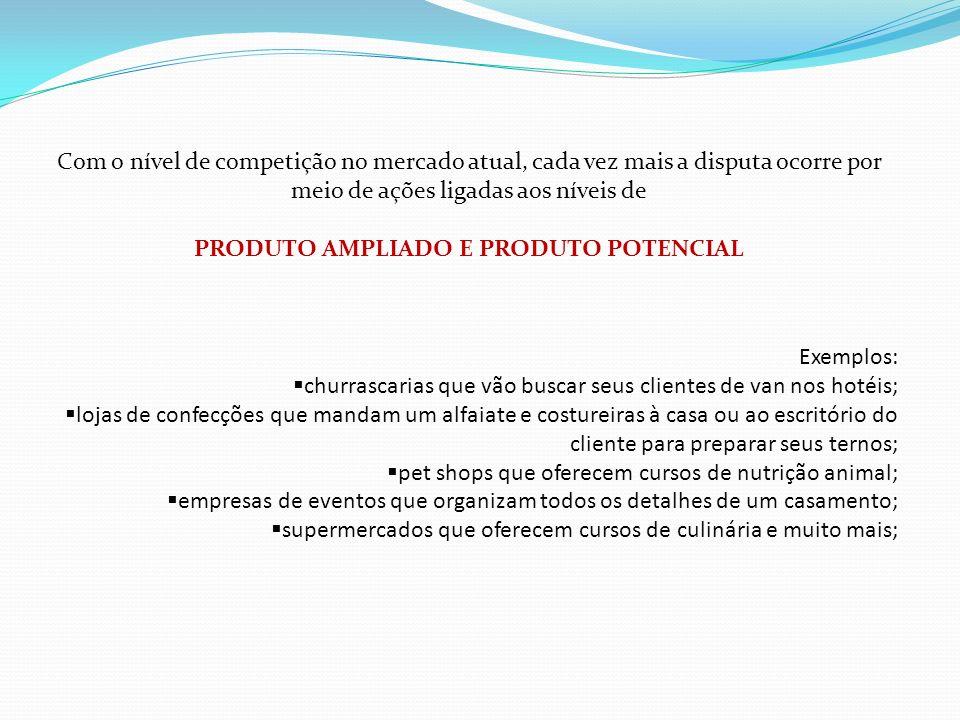 PRODUTO AMPLIADO E PRODUTO POTENCIAL