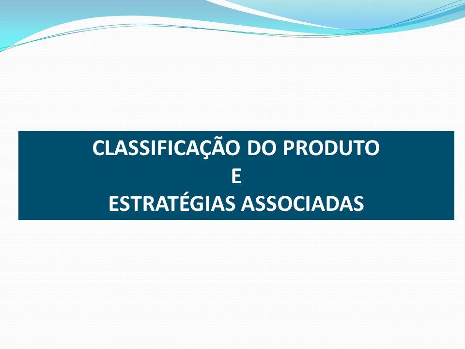 CLASSIFICAÇÃO DO PRODUTO ESTRATÉGIAS ASSOCIADAS