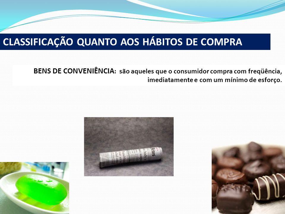 CLASSIFICAÇÃO QUANTO AOS HÁBITOS DE COMPRA