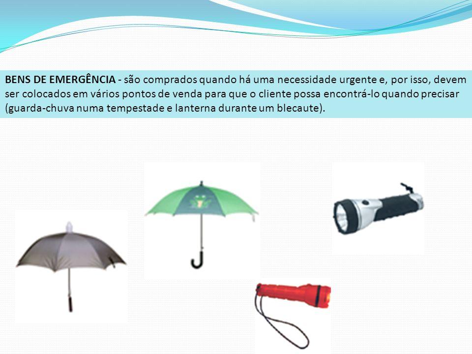 BENS DE EMERGÊNCIA - são comprados quando há uma necessidade urgente e, por isso, devem ser colocados em vários pontos de venda para que o cliente possa encontrá-lo quando precisar (guarda-chuva numa tempestade e lanterna durante um blecaute).