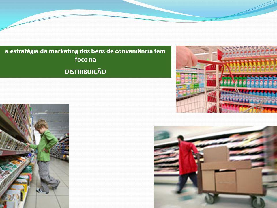 a estratégia de marketing dos bens de conveniência tem foco na