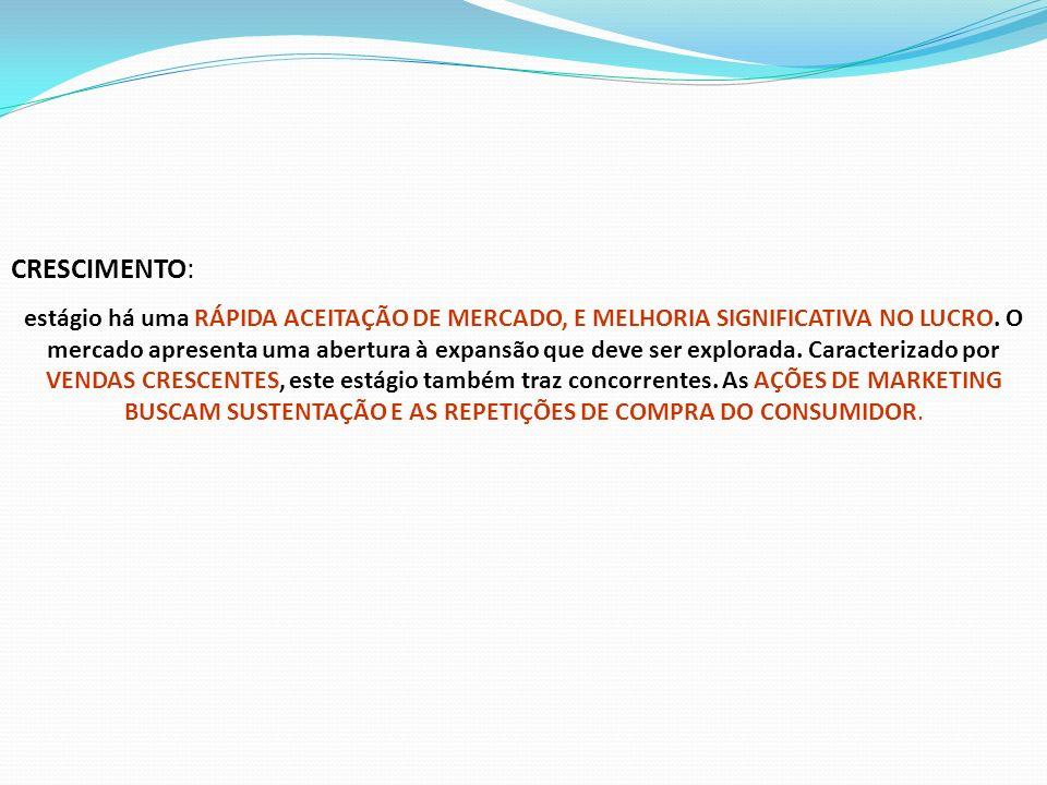CRESCIMENTO: