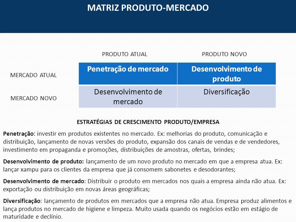 MATRIZ PRODUTO-MERCADO